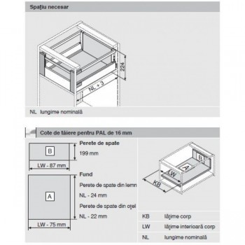 Accesorii mobilier